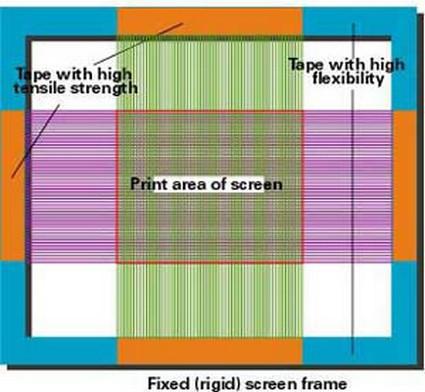 textile roller printing mesh