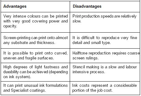 Technological Advances in Rotary and Flatbed Printing  