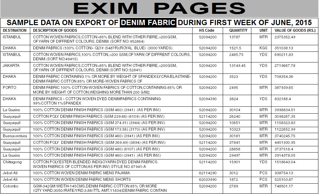 Denim Export June 2015 (Page1)