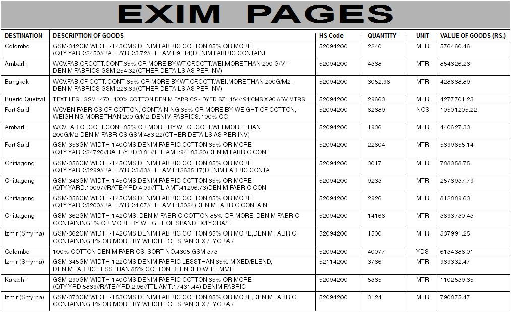 Denim Export June 2015 (Page2)