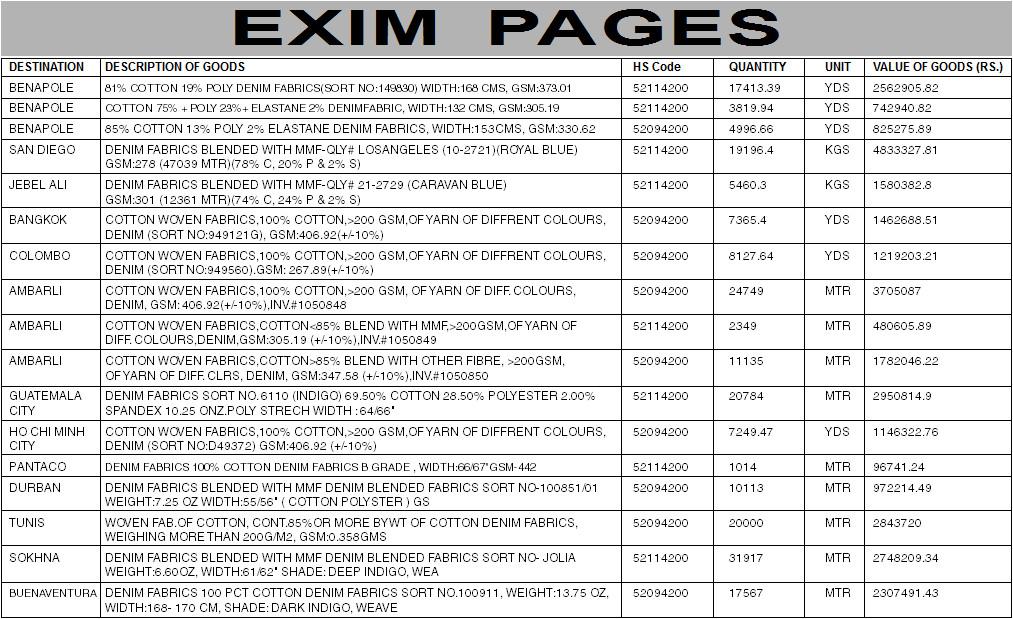 Denim Export June 2015 (Page4)