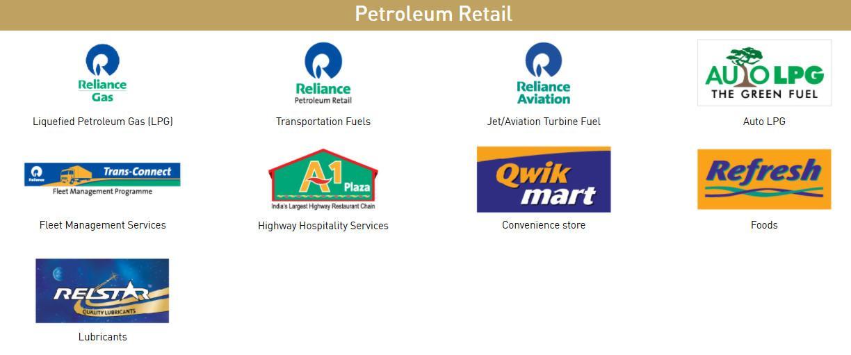 Reliance Retail Ventures Limited (RRVL)