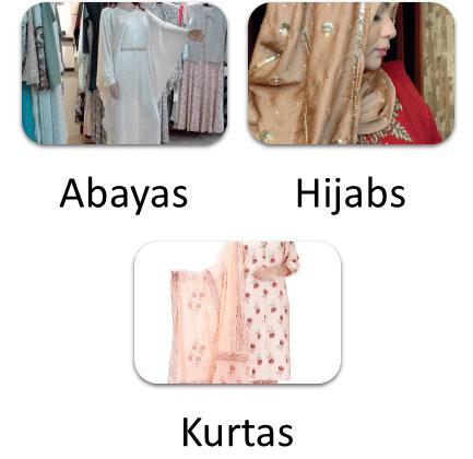 modestwear-product-type