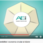 7 year promoting sustainability in the advanced textile materials' sector